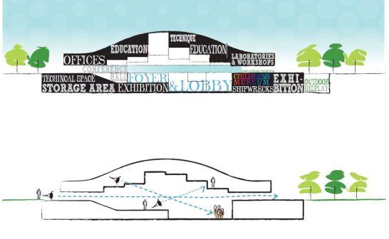 city-archive-yenikapi-concept