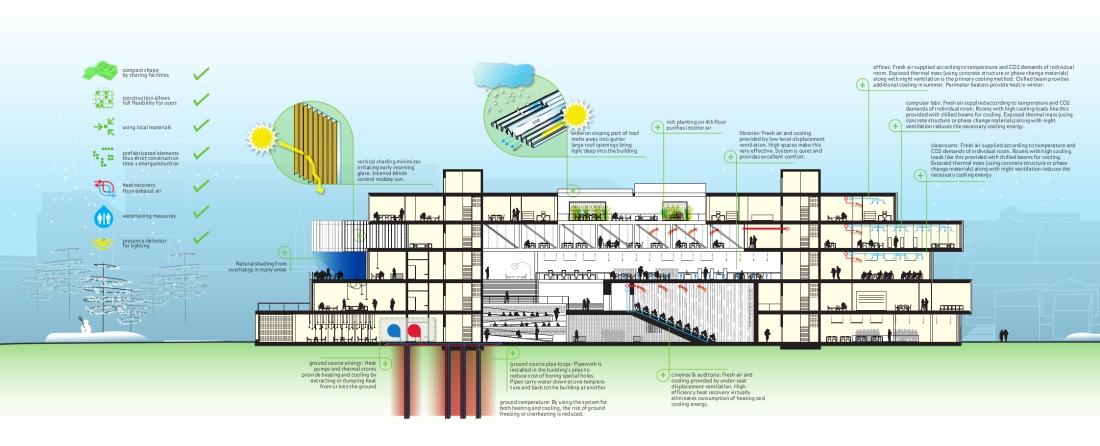 kongsberg-knowledge-square-sustainability