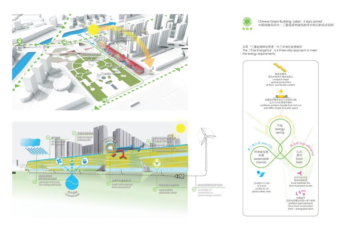 sustainability booklet