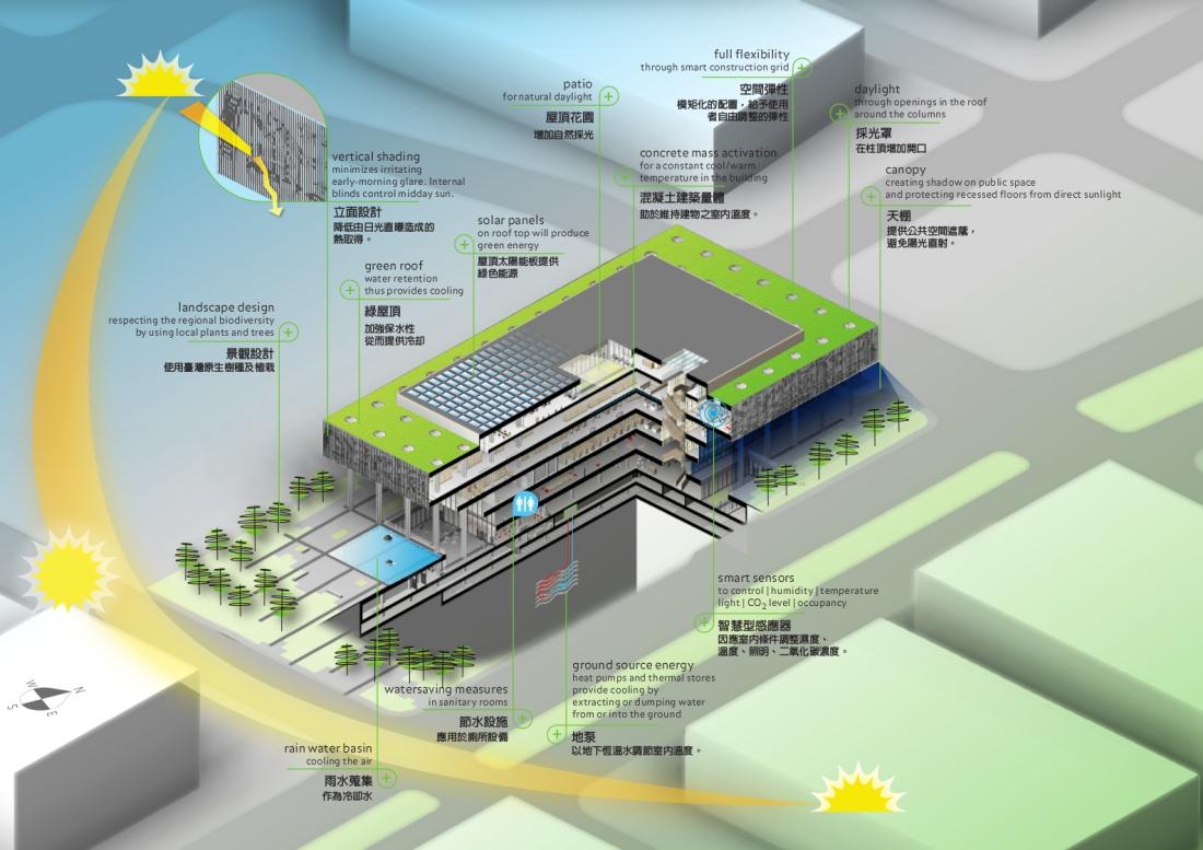 tainan-public-library-sustainability