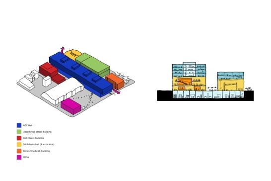 mecd-concept-diagram-and-concept-section-mecanoo-architecten